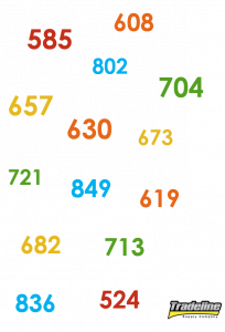 Your credit scores might not be the same.