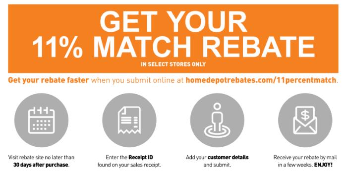 Home Depot 11% Rebate