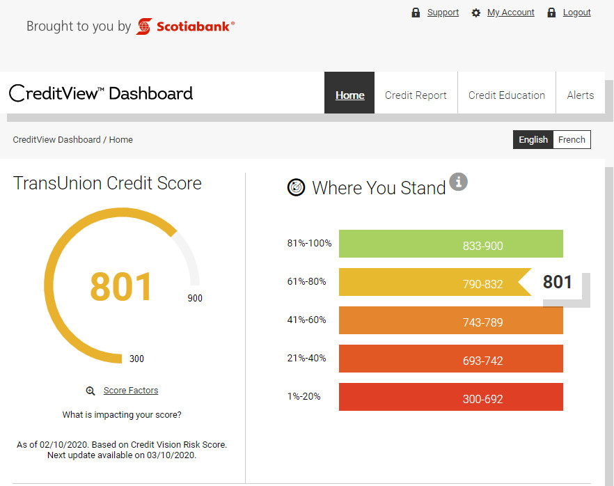 Credit score check after changes