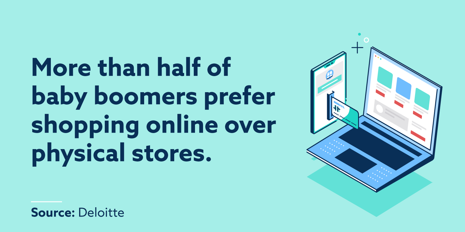 More than half of baby boomers prefer shopping online over physical stores.