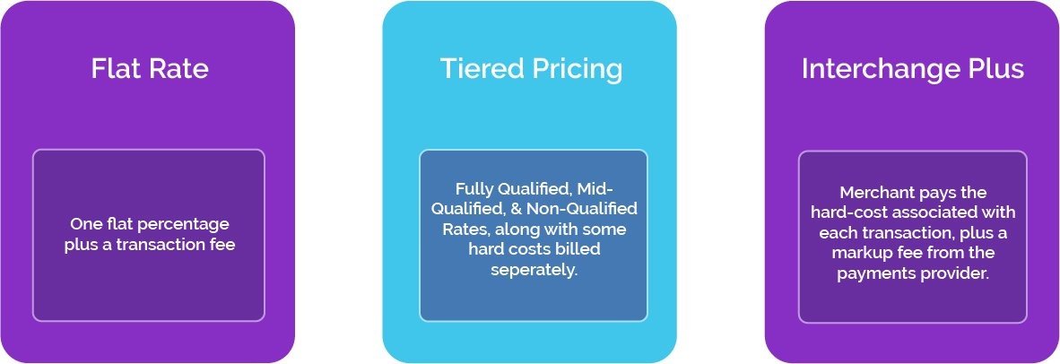 Pricing Structure graphic