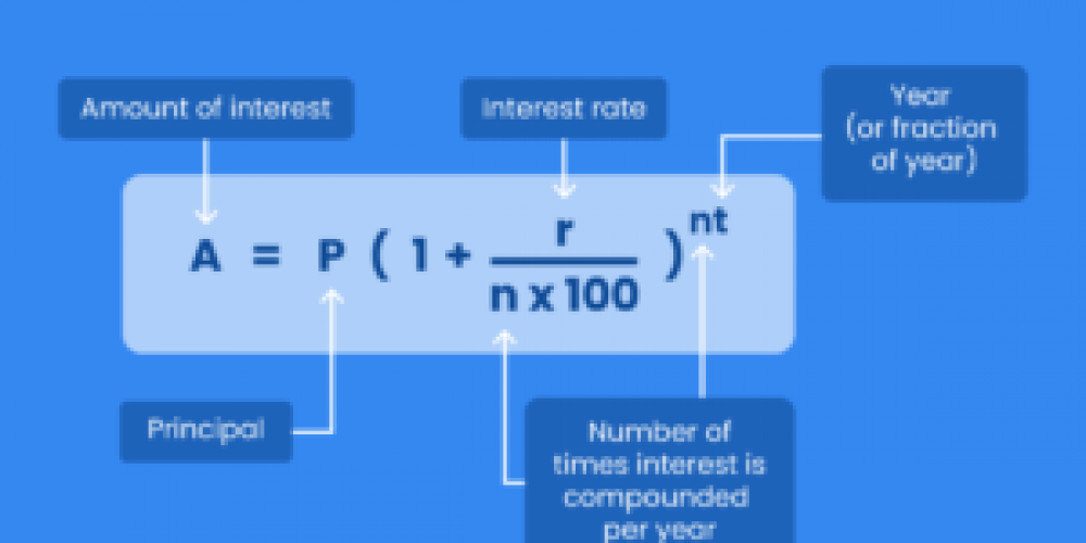Here's How the Compound Interest Formula Works