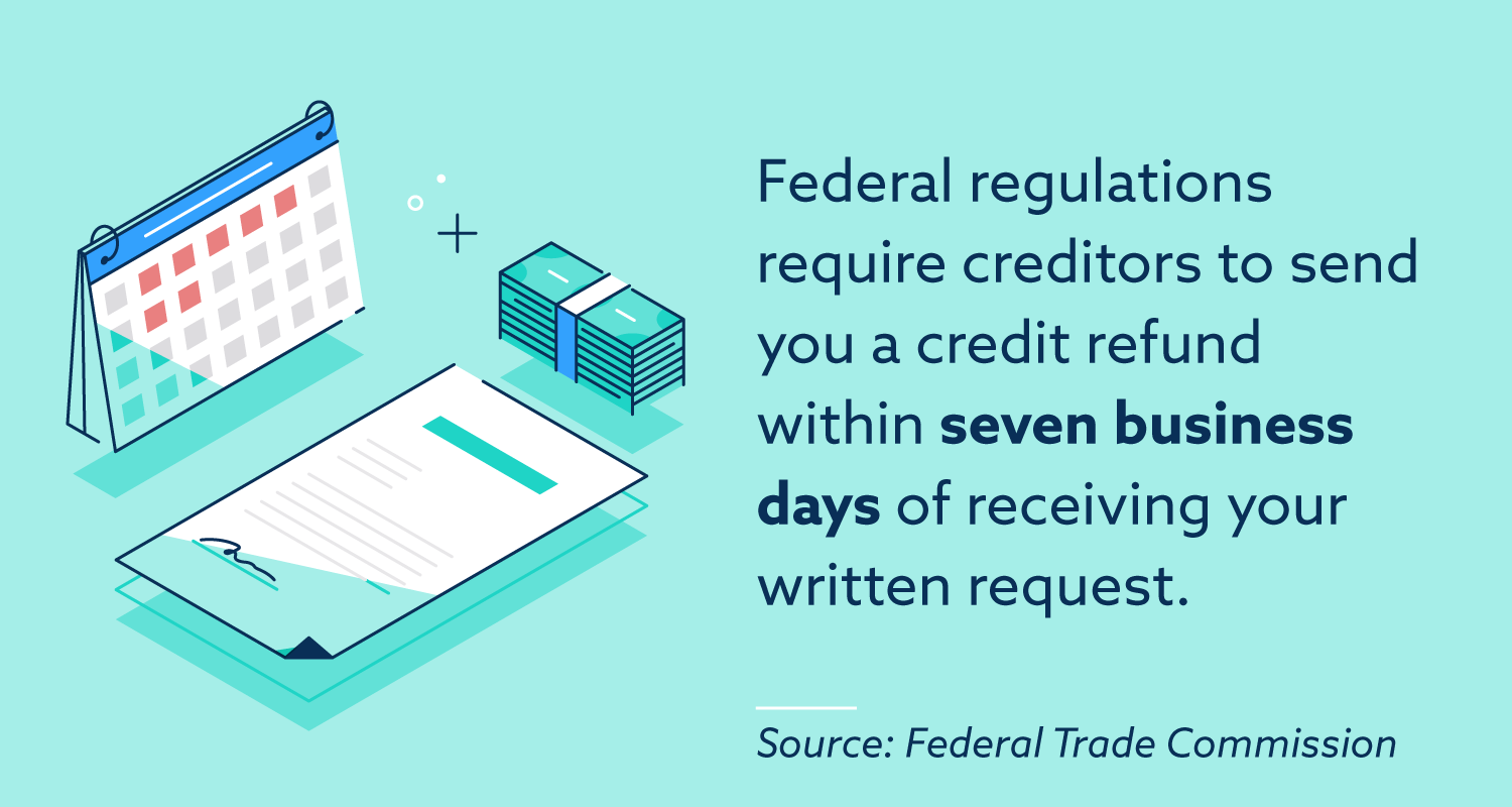 Federal regulations require creditors to send you a credit refund within seven business days of receiving your written request.