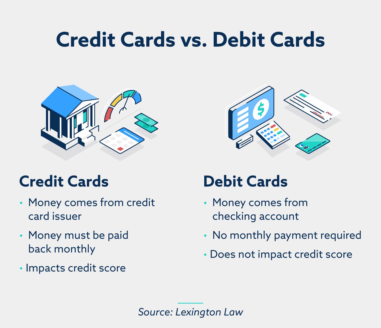 Credit cards v. debit cards
